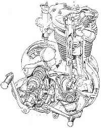 Lacrosse Field Diagram Printable as well 73 Chevy C10 Distributor To Ignition Switch Wiring Diagram moreover T2946974 S number one cylinder ford f 150 truck also Proportional Rack And Pinion Power Steering together with 1951 Buick Ignition System. on points ignition system