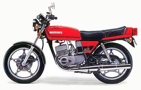 Suzuki Motorcycle Specification Database